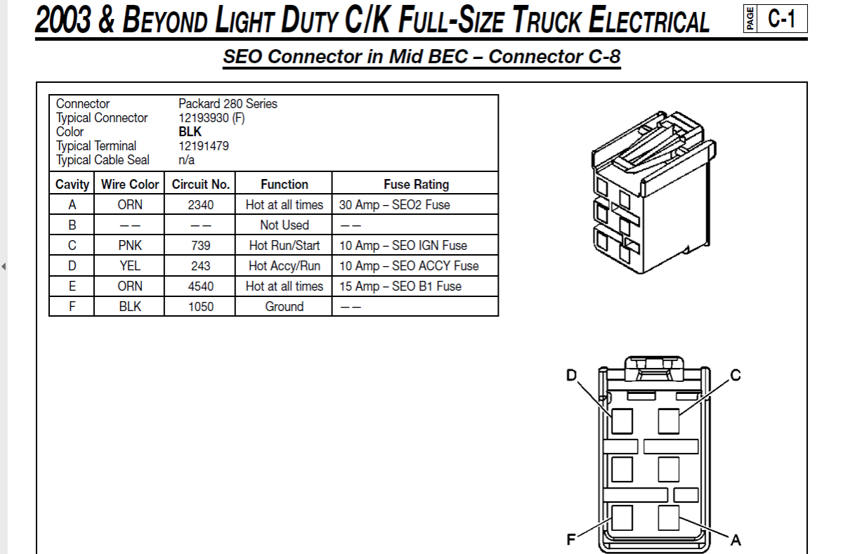 Wiring Colors Engine Fuse Box Diagram Chevy Cavalier Wiring Diagram